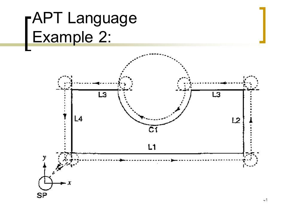APT Language Example 2: