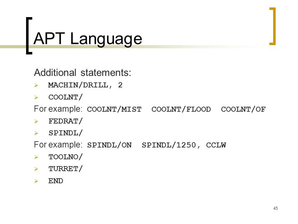 APT Language Additional statements: MACHIN/DRILL, 2 COOLNT/