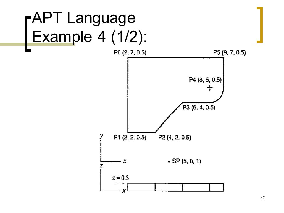 APT Language Example 4 (1/2):