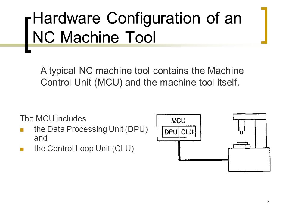 Hardware Configuration of an NC Machine Tool