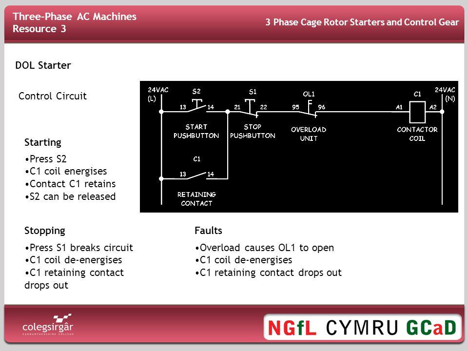 Three-Phase AC Machines Resource 3
