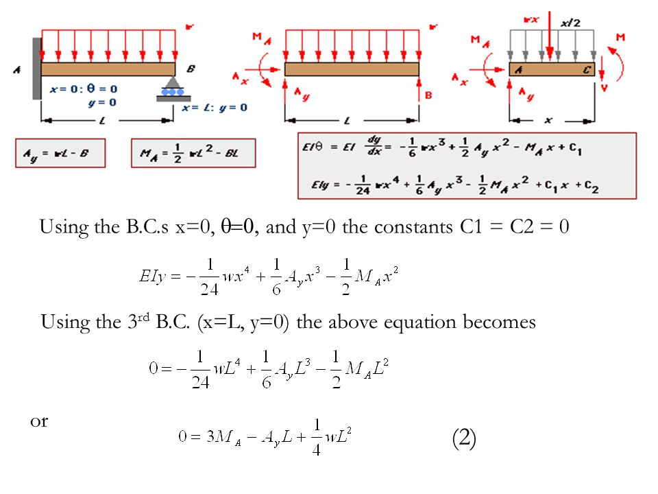 (2) Using the B.C.s x=0, q=0, and y=0 the constants C1 = C2 = 0