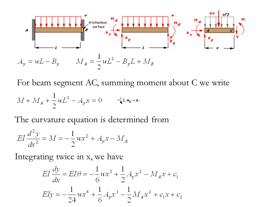 For beam segment AC, summing moment about C we write