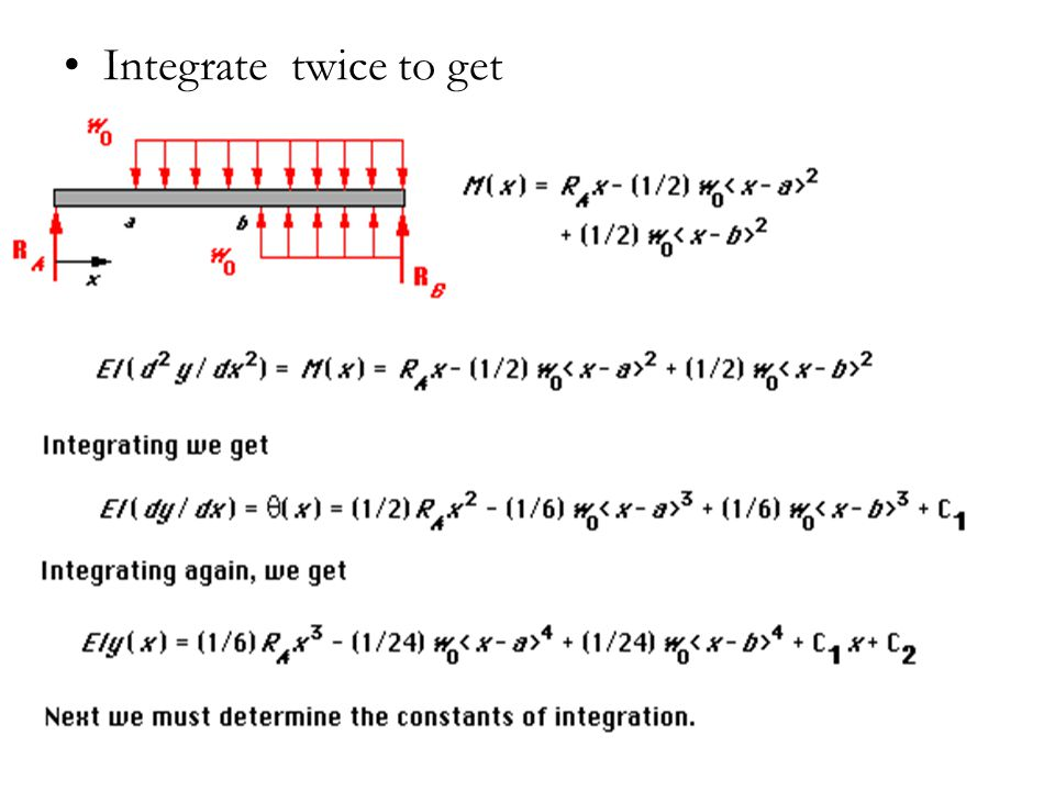 Integrate twice to get