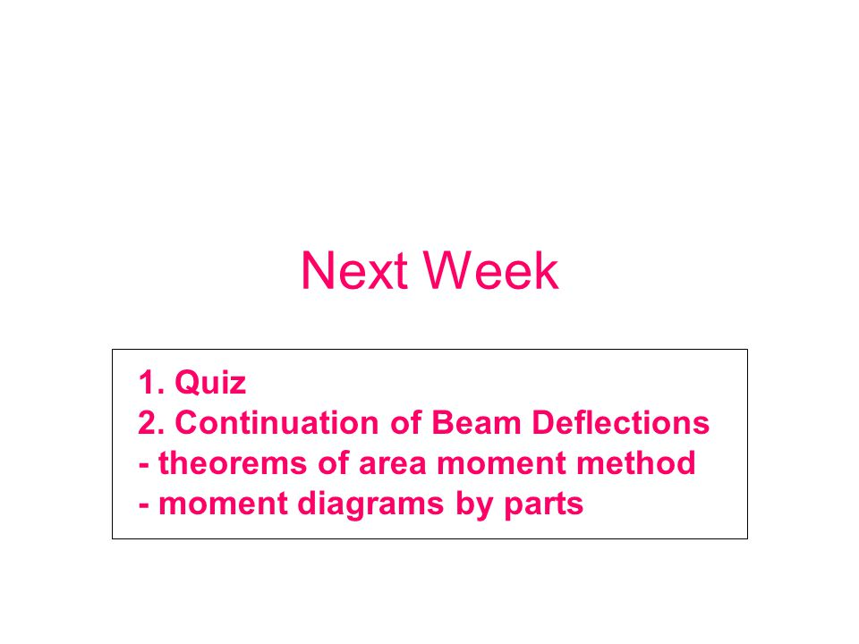 Next Week 1. Quiz 2. Continuation of Beam Deflections
