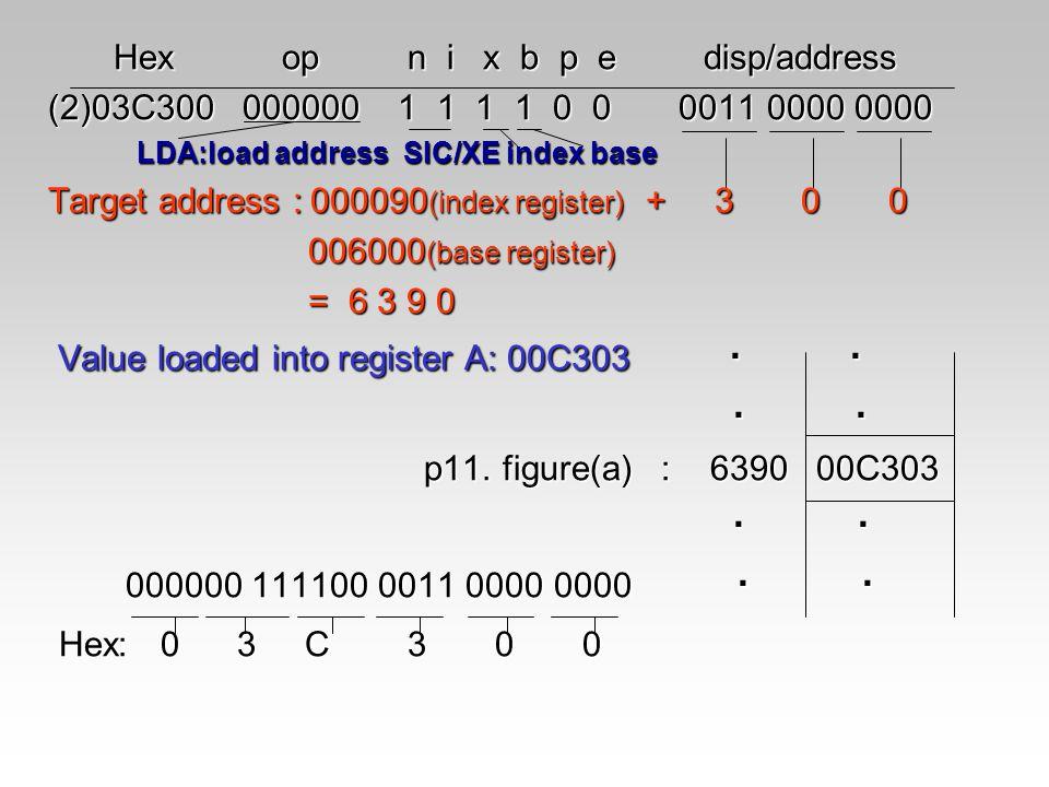 Hex: 0 3 C 3 0 0 Hex op n i x b p e disp/address