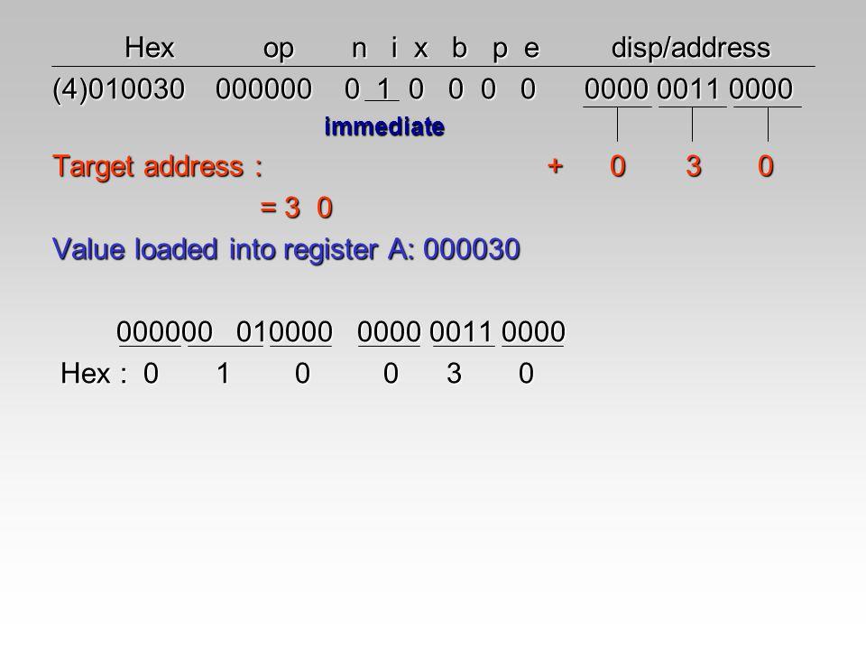 Hex op n i x b p e disp/address