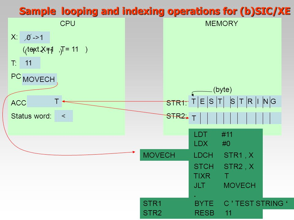 Sample looping and indexing operations for (b)SIC/XE
