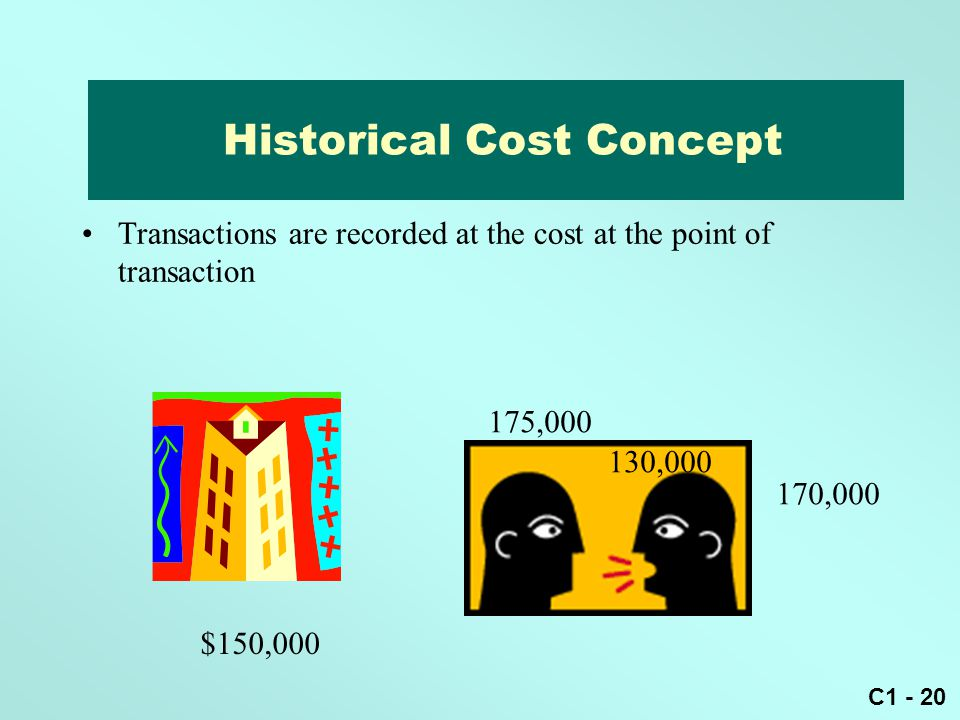 Historical Cost concept