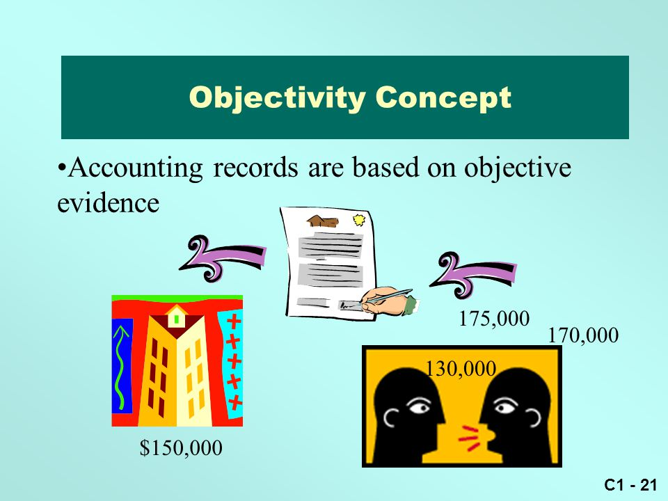 historical cost accounting The historical cost concept requires that business transactions must be recorded  at their historical cost rather than inflation adjusted value.