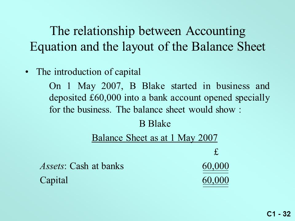 The relationship between Accounting Equation and the layout of the Balance Sheet