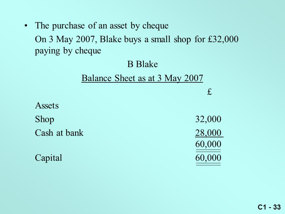 The purchase of an asset by cheque