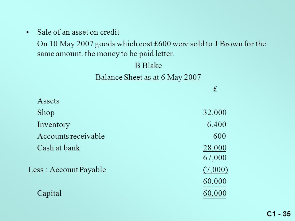 Sale of an asset on credit