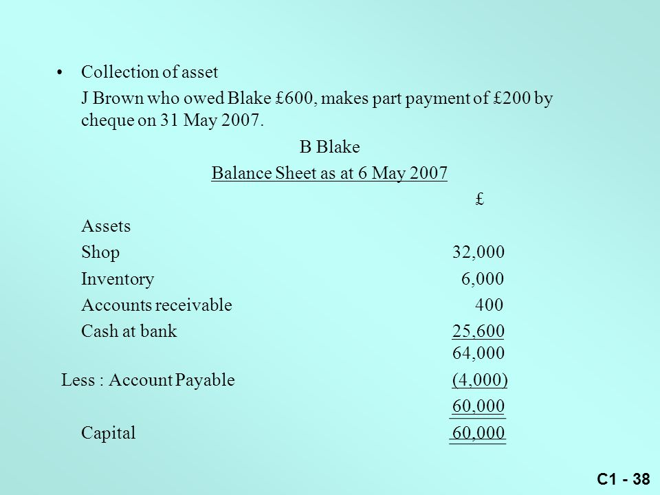 Collection of asset J Brown who owed Blake £600, makes part payment of £200 by cheque on 31 May 2007.