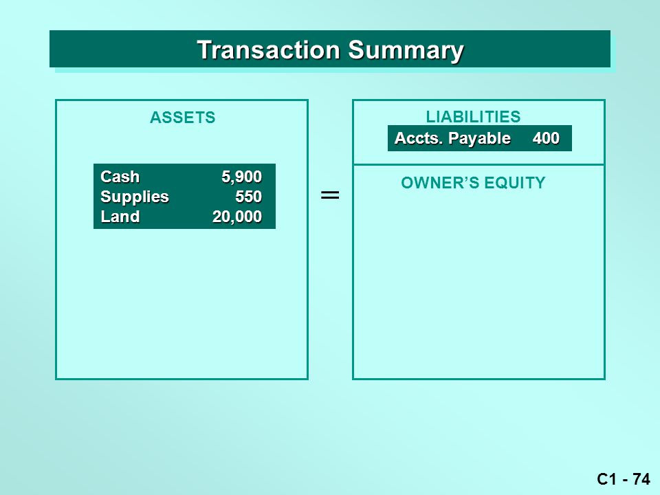 = Transaction Summary ASSETS LIABILITIES Accts. Payable 400 Cash 5,900