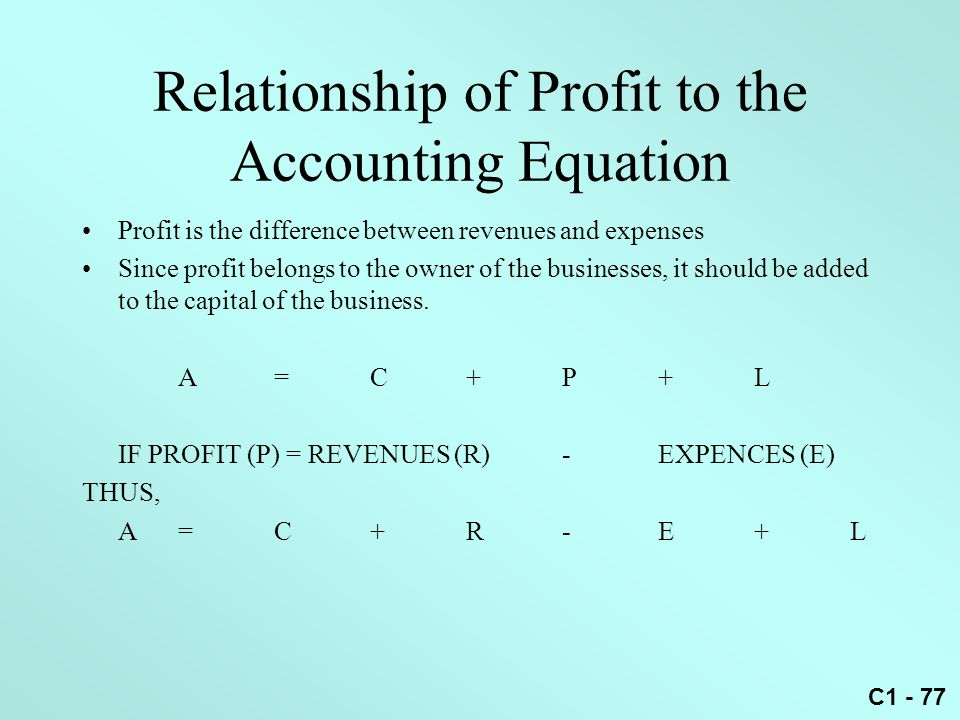 Relationship of Profit to the Accounting Equation