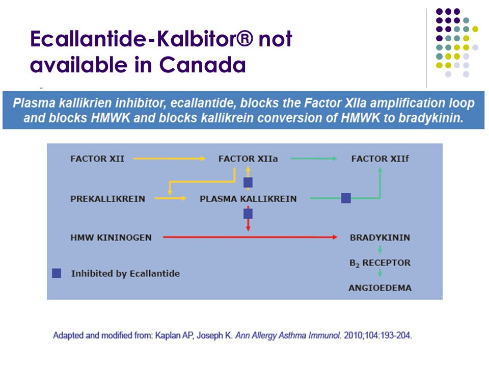 Ecallantide-Kalbitor® not available in Canada