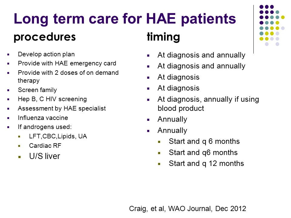 Long term care for HAE patients