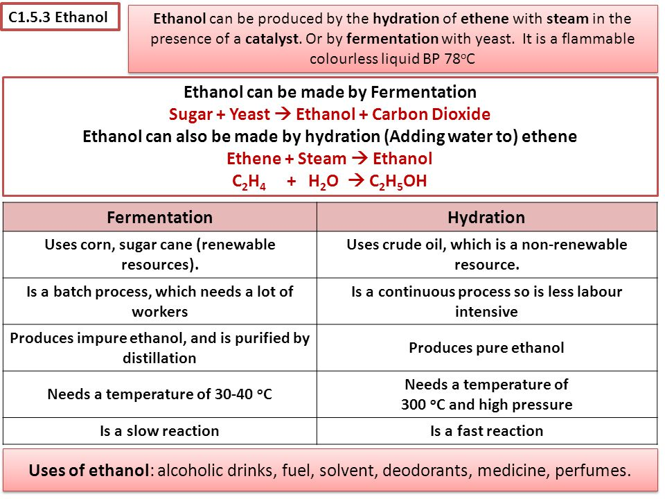 Ethanol can be made by Fermentation