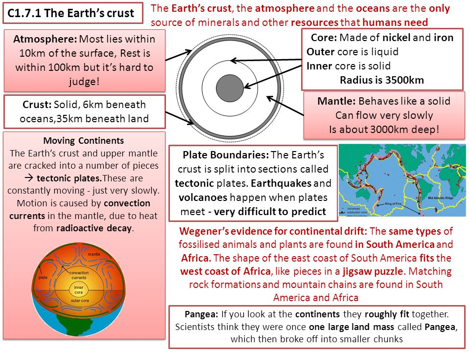 The Earth's crust, the atmosphere and the oceans are the only source of minerals and other resources that humans need