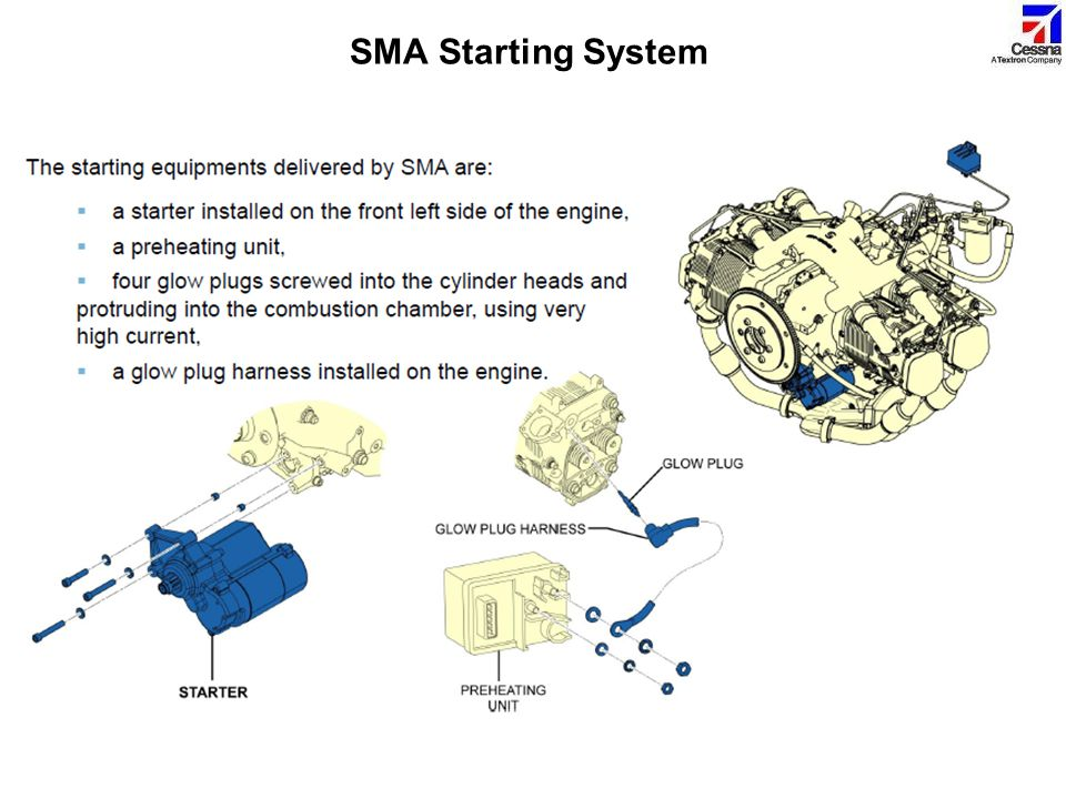 SMA Starting System The engine starting system uses glow plugs to pre-heat the cylinders on cold mornings.