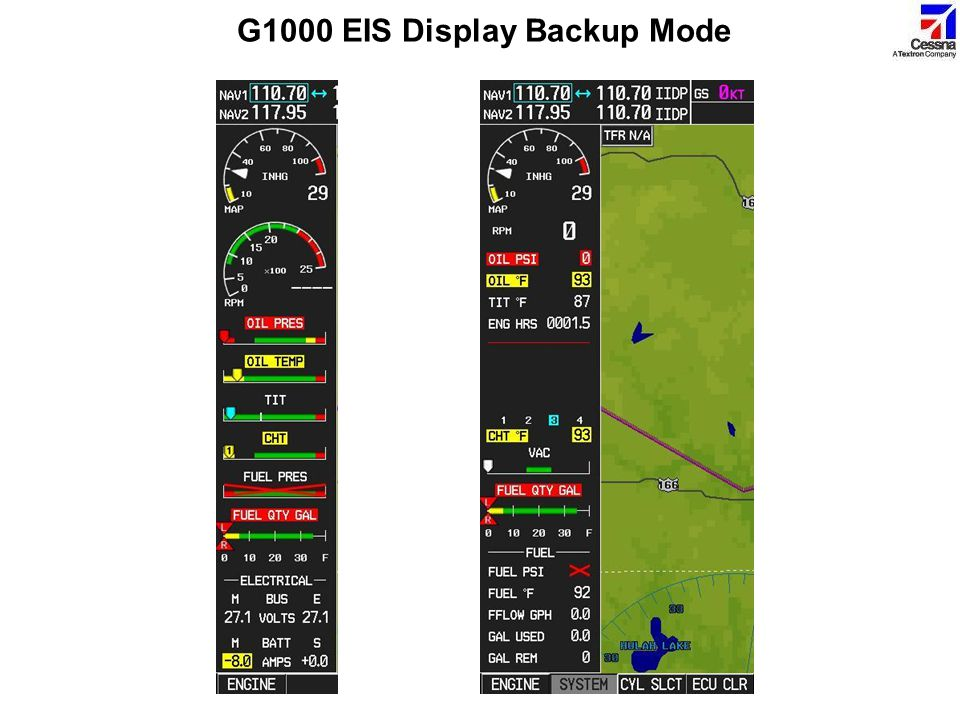 G1000 EIS Display Backup Mode