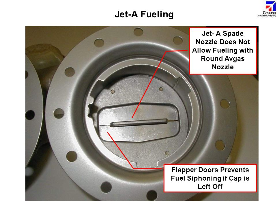 Jet-A Fueling Jet- A Spade Nozzle Does Not Allow Fueling with Round Avgas Nozzle. Here is a view of the fuel filler assy with the fuel cap removed.