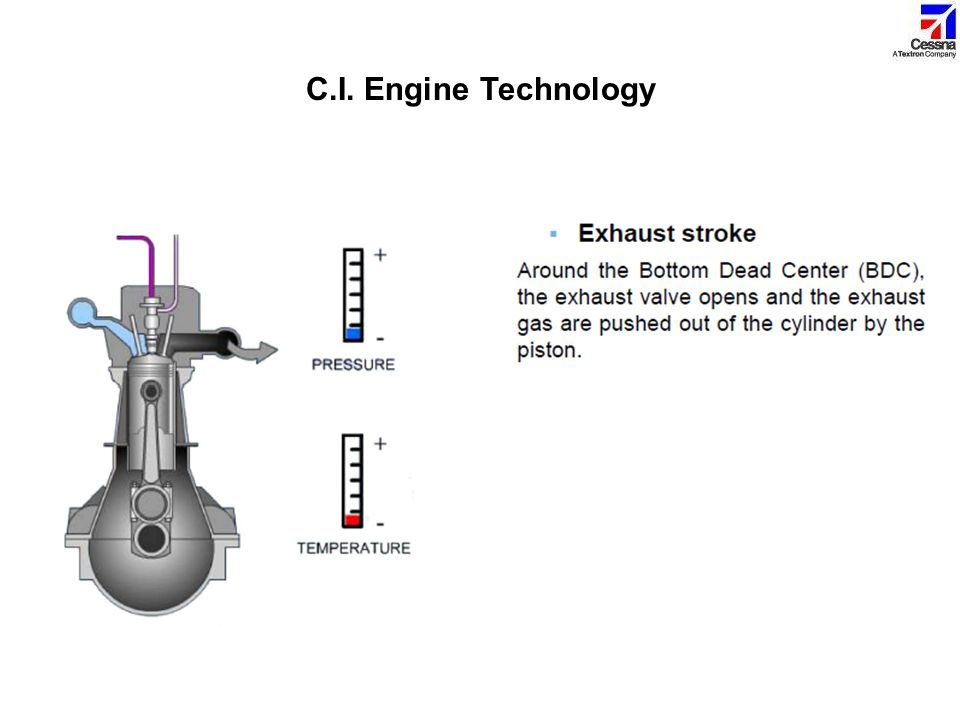 C.I. Engine Technology Exhaust