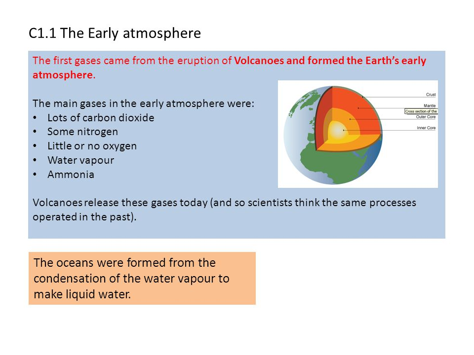 C1.1 The Early atmosphere The first gases came from the eruption of Volcanoes and formed the Earth's early atmosphere.