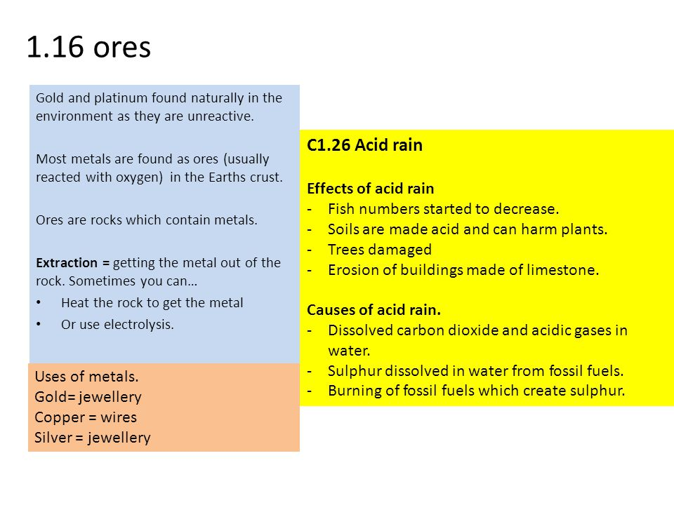 1.16 ores C1.26 Acid rain Effects of acid rain