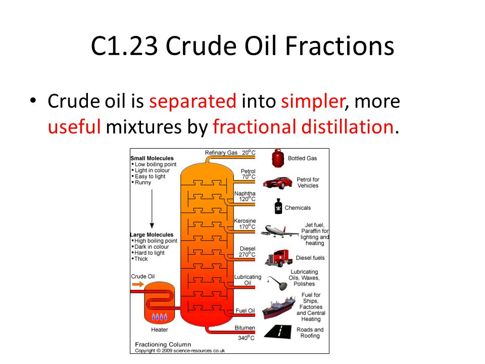 C1.23 Crude Oil Fractions Crude oil is separated into simpler, more useful mixtures by fractional distillation.