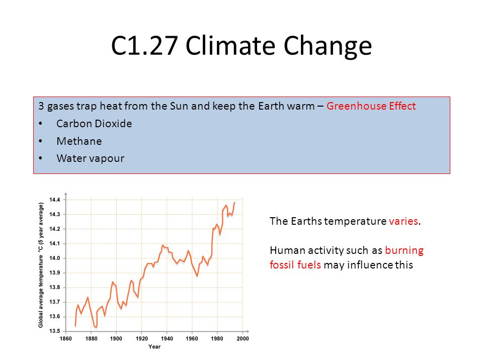 C1.27 Climate Change 3 gases trap heat from the Sun and keep the Earth warm – Greenhouse Effect. Carbon Dioxide.
