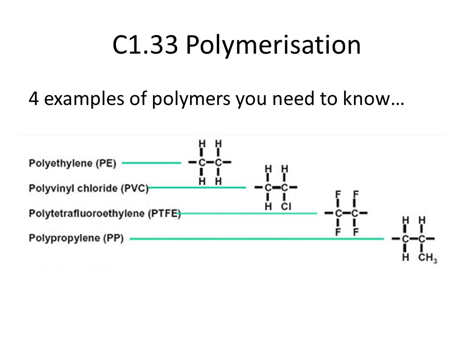 C1.33 Polymerisation 4 examples of polymers you need to know…