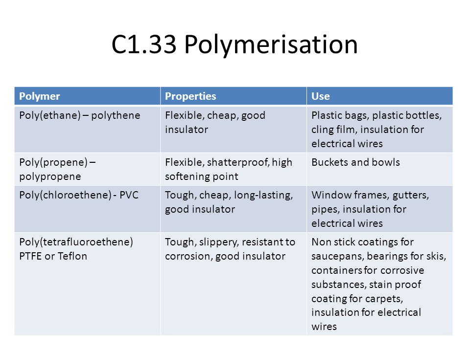 C1.33 Polymerisation Polymer Properties Use Poly(ethane) – polythene