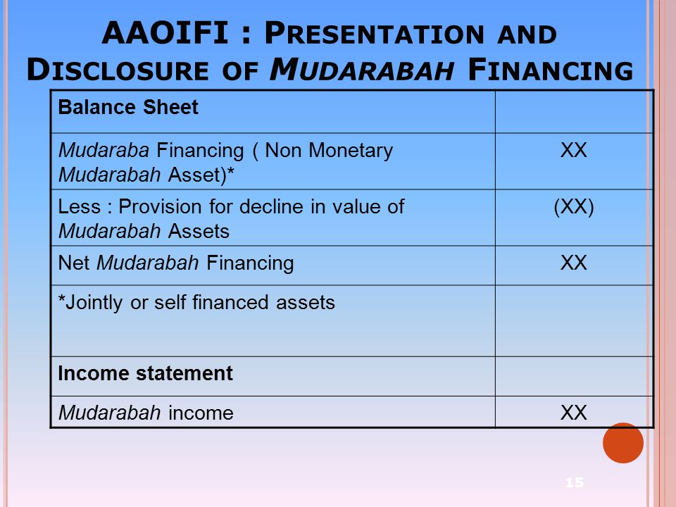AAOIFI : Presentation and Disclosure of Mudarabah Financing