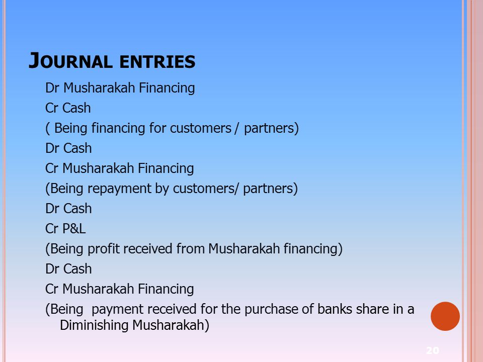 Journal entries Dr Musharakah Financing Cr Cash