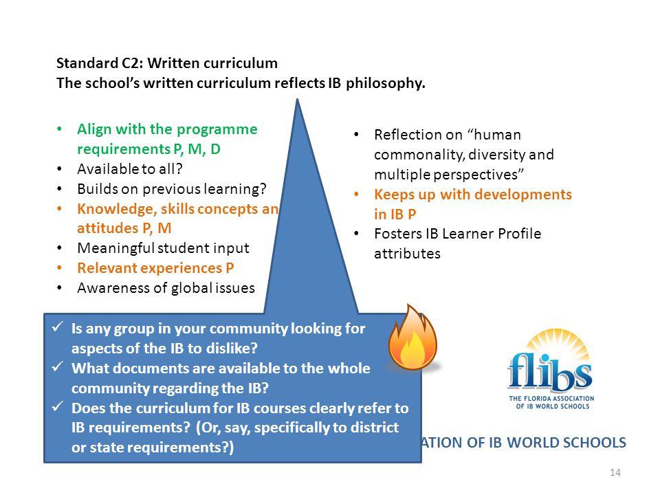 Standard C2: Written curriculum