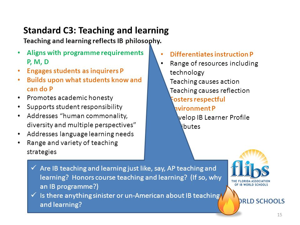 Standard C3: Teaching and learning