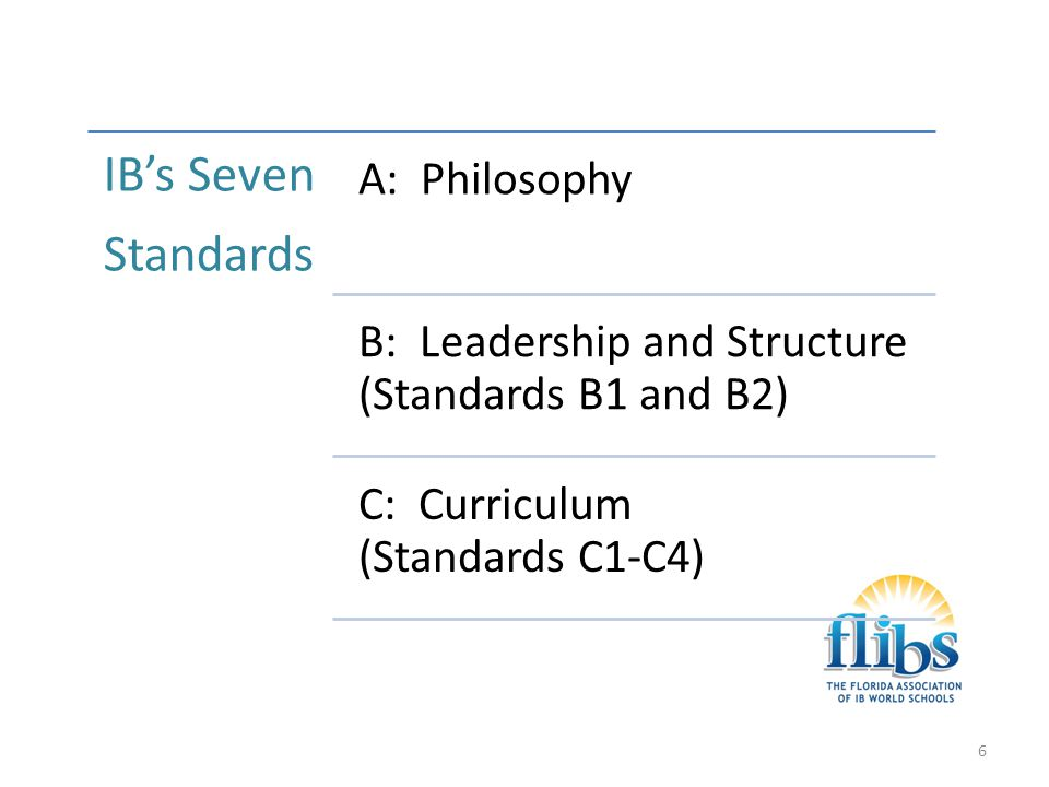 IB's Seven Standards A: Philosophy