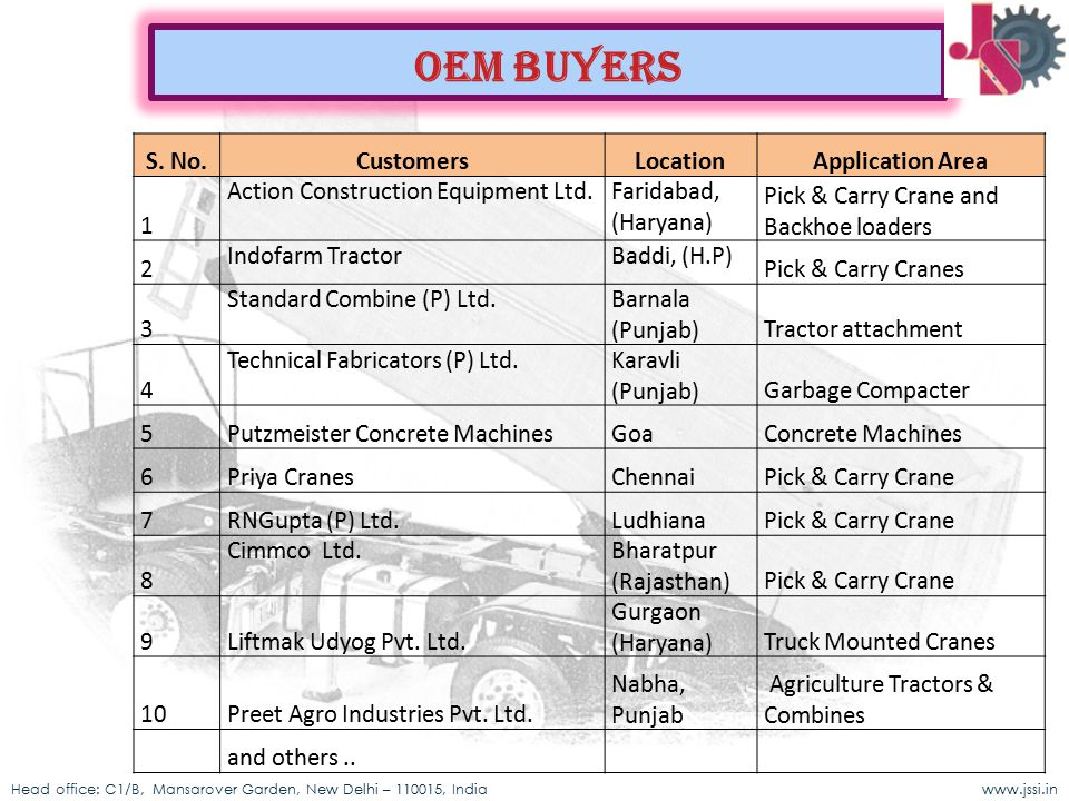 Oem buyers S. No. Customers Location Application Area 1
