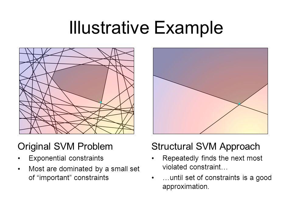 Illustrative Example Original SVM Problem Structural SVM Approach