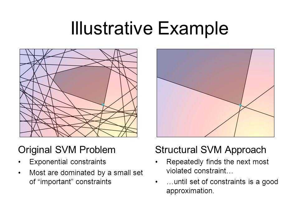 Illustrative Example Original SVM Problem Structural SVM Approach