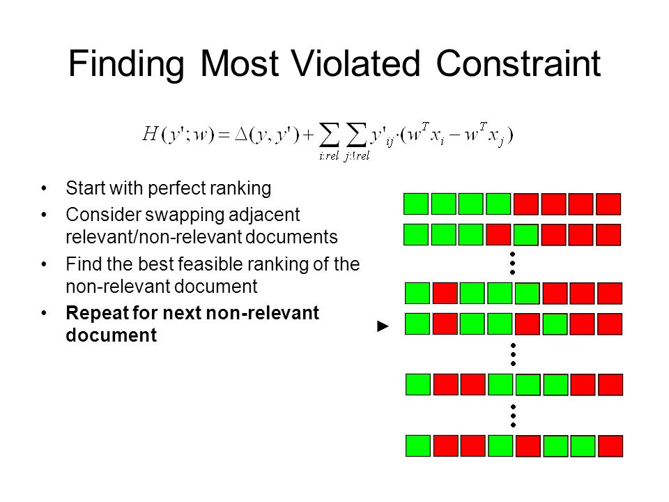 Finding Most Violated Constraint