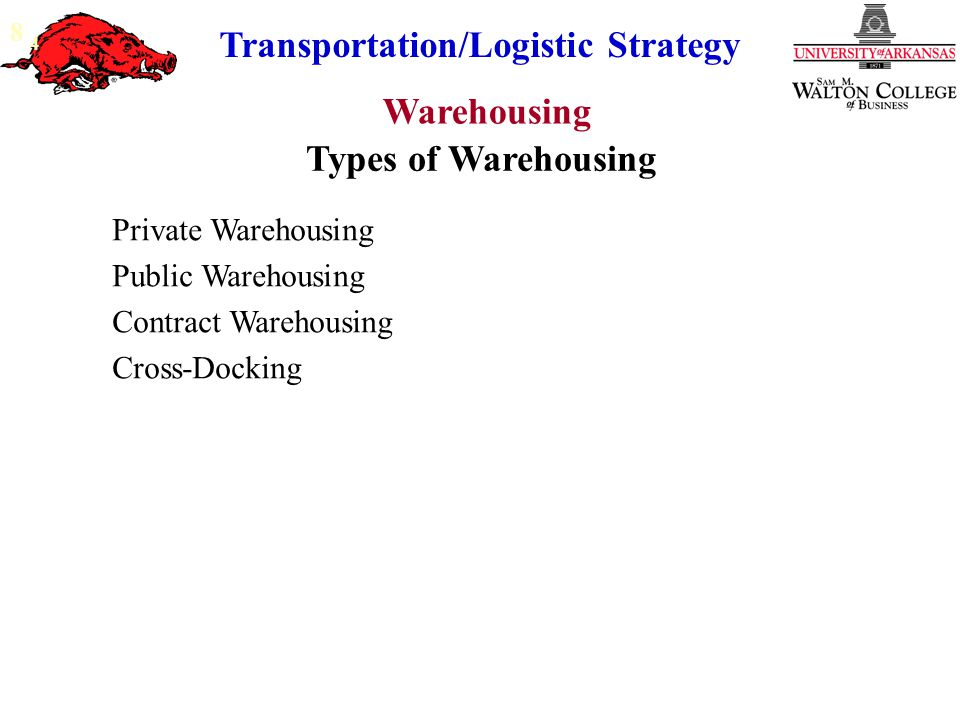 Types of Warehousing Private Warehousing Public Warehousing