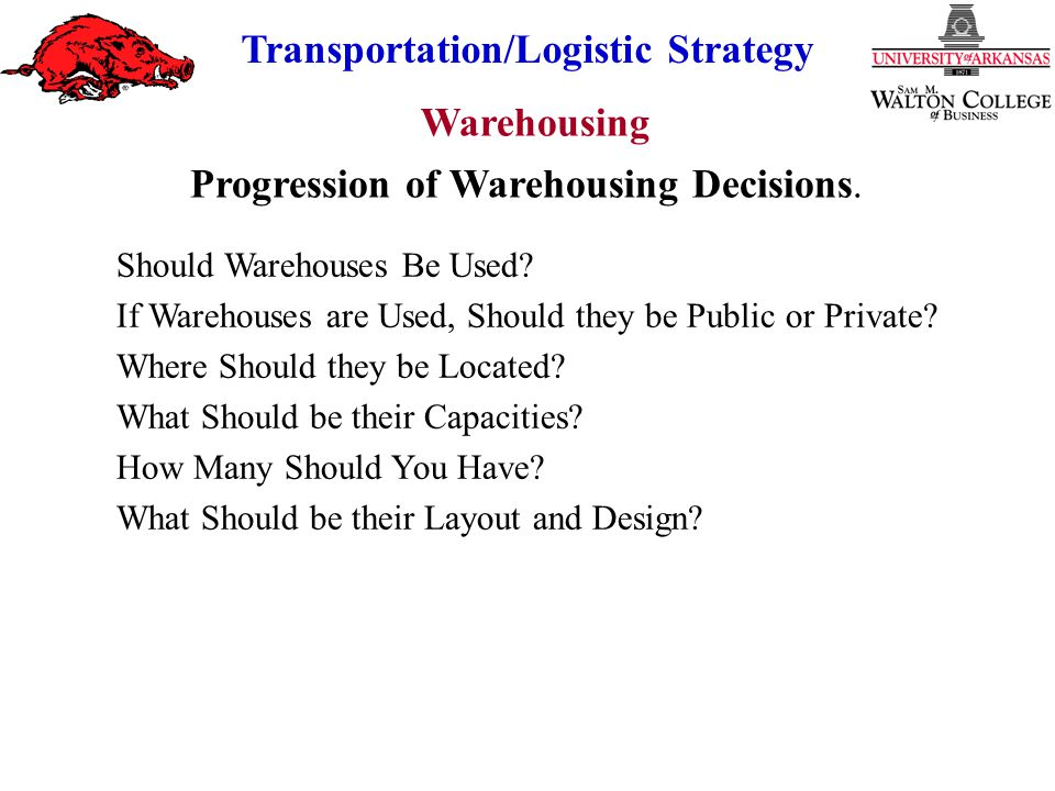 Progression of Warehousing Decisions.