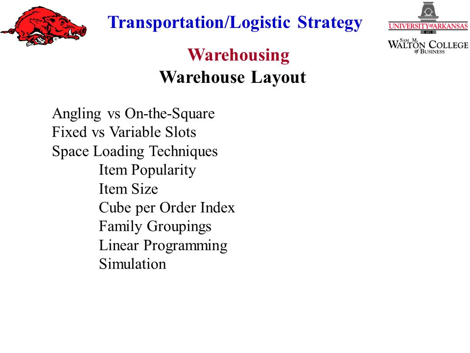 Warehouse Layout Angling vs On-the-Square Fixed vs Variable Slots