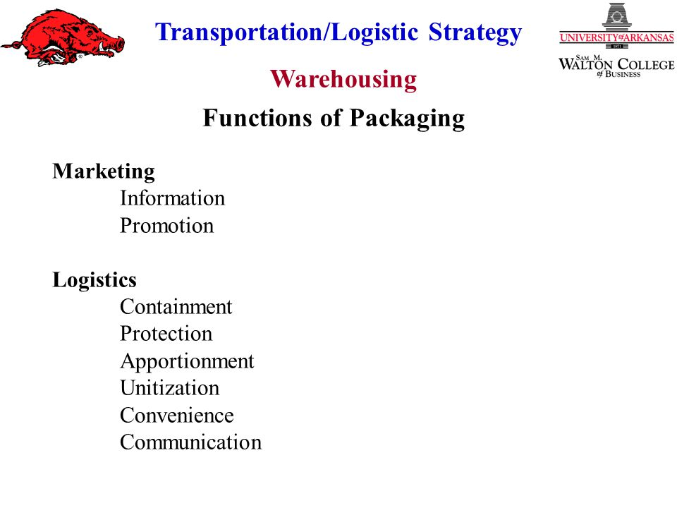 Functions of Packaging