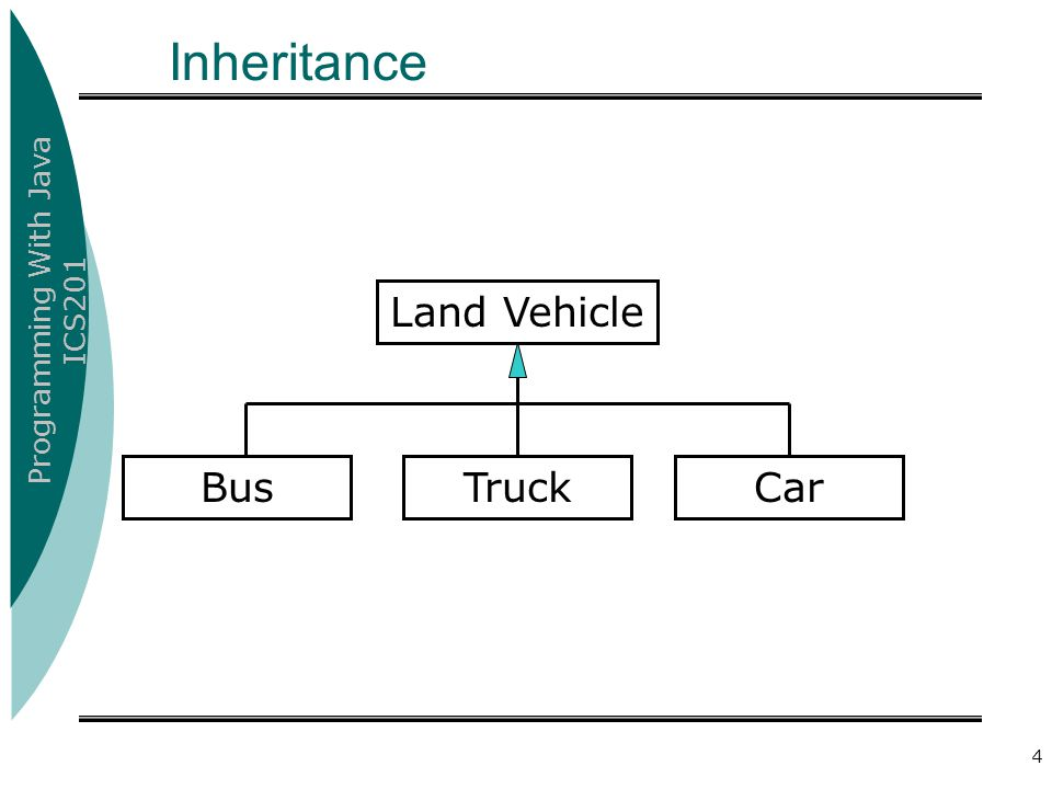 Inheritance Land Vehicle Truck Car Bus