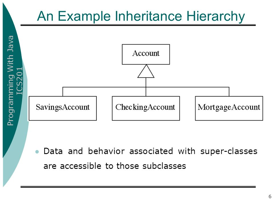 An Example Inheritance Hierarchy