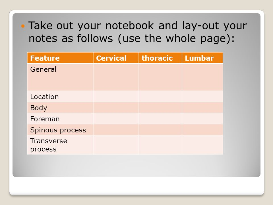 Take out your notebook and lay-out your notes as follows (use the whole page):